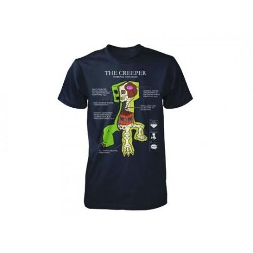 Tričko Minecraft Creeper Anatomy dětské